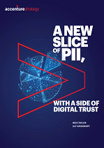 A New Slice of PII